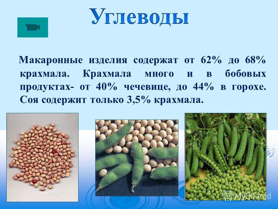 Макаронные изделия содержат от 62% до 68% крахмала. Крахмала много и в бобовых продуктах- от 40% чечевице, до 44% в горохе. Соя содержит только 3,5% крахмала.
