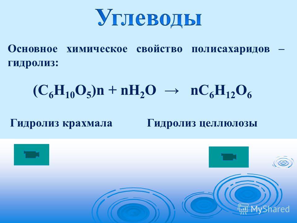 (С 6 Н 10 О 5 )n + nН 2 О nС 6 Н 12 О 6 Основное химическое свойство полисахаридов – гидролиз: Гидролиз крахмала Гидролиз целлюлозы