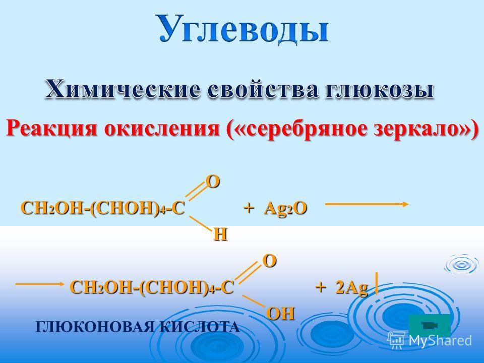 СН 2 ОН-(СНОН) 4 -С О Н + Аg 2 O CН 2 ОН-(СНОН) 4 -С О ОН + 2Аg ГЛЮКОНОВАЯ КИСЛОТА Реакция окисления («серебряное зеркало»)