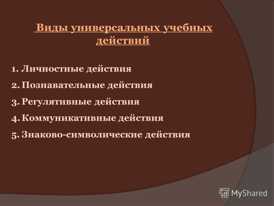 Виды универсальных учебных действий 1. Личностные действия 2. Познавательные действия 3. Регулятивные действия 4. Коммуникативные действия 5.Знаково-символические действия