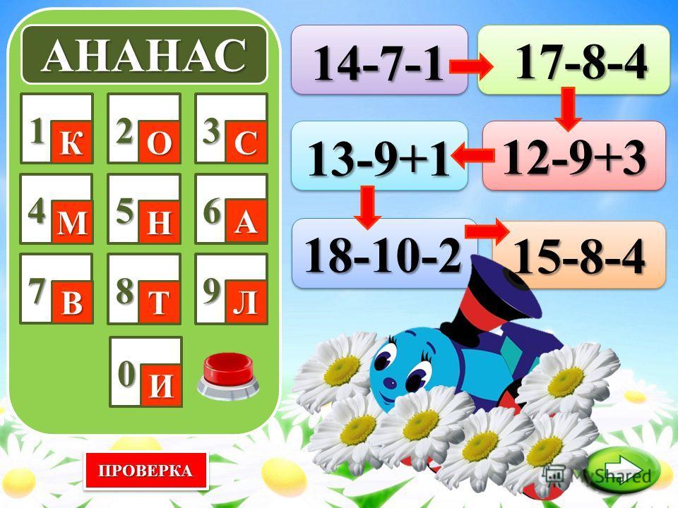 15-8-415-8-4 ПРОВЕРКАПРОВЕРКА АНАНАС 123 4 7 56 89 0 КОС МН А ВТ Л И 17-8-4 17-8-4 14-7-114-7-1 13-9+113-9+112-9+312-9+3 18-10-218-10-2