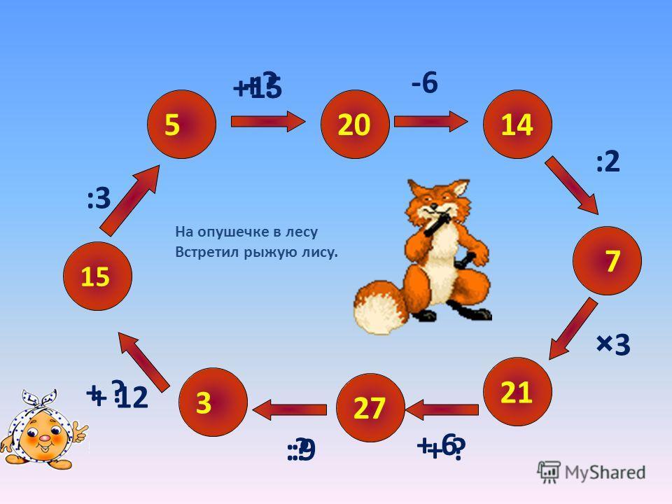 15 52014 7 21 27 3 :3 +?+? +15 -6 :2 ×3 + ? + 6 :?:?:9 + ? + 12 На опушечке в лесу Встретил рыжую лису.