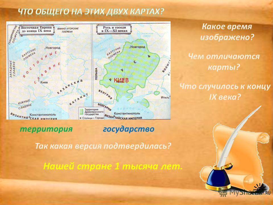 КИЕВ Какое время изображено? Чем отличаются карты? территориягосударство Что случилось к концу IХ века? Так какая версия подтвердилась? Нашей стране 1 тысяча лет.