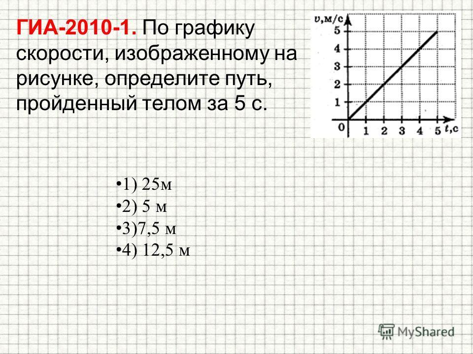 ГИА-2010-1. По графику скорости, изображенному на рисунке, определите путь, пройденный телом за 5 с. 1) 25 м 2) 5 м 3)7,5 м 4) 12,5 м