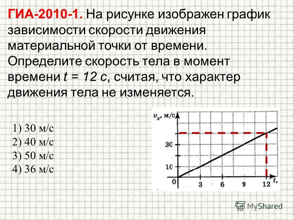 ГИА-2010-1. На рисунке изображен график зависимости скорости движения материальной точки от времени. Определите скорость тела в момент времени t = 12 с, считая, что характер движения тела не изменяется. 1) 30 м/с 2) 40 м/с 3) 50 м/с 4) 36 м/с