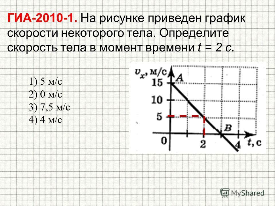 ГИА-2010-1. На рисунке приведен график скорости некоторого тела. Определите скорость тела в момент времени t = 2 с. 1) 5 м/с 2) 0 м/с 3) 7,5 м/с 4) 4 м/с