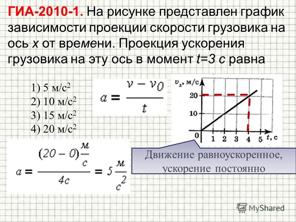 ГИА-2010-1. На рисунке представлен график зависимости проекции скорости грузовика на ось х от времени. Проекция ускорения грузовика на эту ось в момент t=3 с равна 1) 5 м/с 2 2) 10 м/с 2 3) 15 м/с 2 4) 20 м/с 2 Движение равноускоренное, ускорение пос