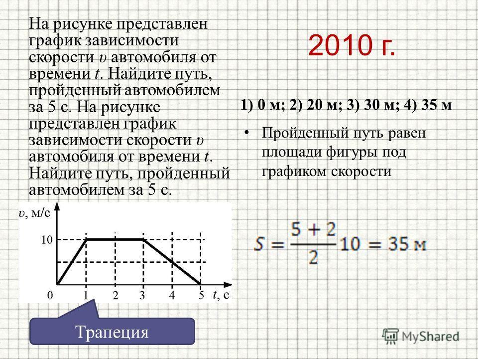 2010 г. На рисунке представлен график зависимости скорости υ автомобиля от времени t. Найдите путь, пройденный автомобилем за 5 с. 1) 0 м; 2) 20 м; 3) 30 м; 4) 35 м Пройденный путь равен площади фигуры под графиком скорости Трапеция
