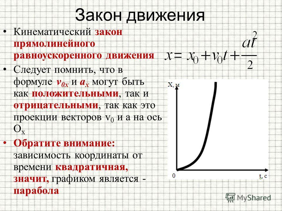 Закон движения Кинематический закон прямолинейного равноускоренного движения Следует помнить, что в формуле v 0x и а x могут быть как положительными, так и отрицательными, так как это проекции векторов v 0 и а на ось О х Обратите внимание: зависимост