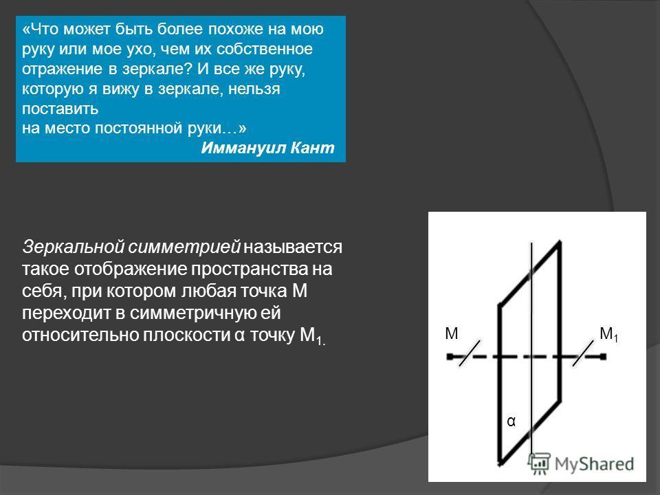 Зеркальной симметрией называется такое отображение пространства на себя, при котором любая точка М переходит в симметричную ей относительно плоскости α точку М 1. MМ1М1 α «Что может быть более похоже на мою руку или мое ухо, чем их собственное отраже