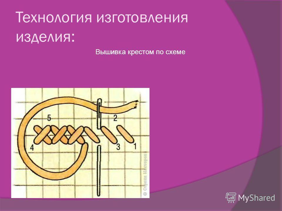 Технология изготовления изделия: Вышивка крестом по схеме
