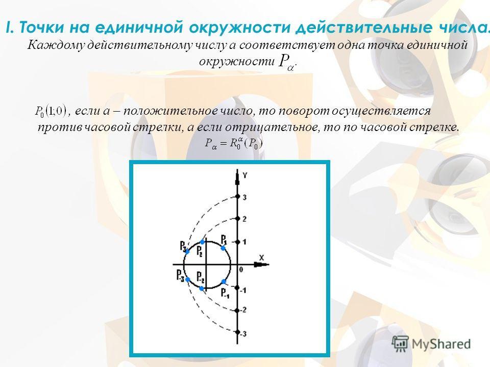 I. Точки на единичной окружности действительные числа. Каждому действительному числу a соответствует одна точка единичной окружности., если а – положительное число, то поворот осуществляется против часовой стрелки, а если отрицательное, то по часовой