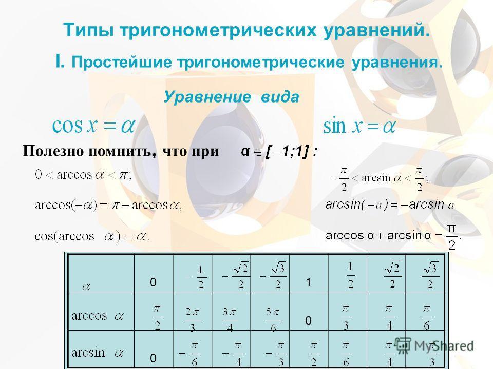 Типы тригонометрических уравнений. I. Простейшие тригонометрические уравнения. Уравнение вида Полезно помнить, что при 01 0 0