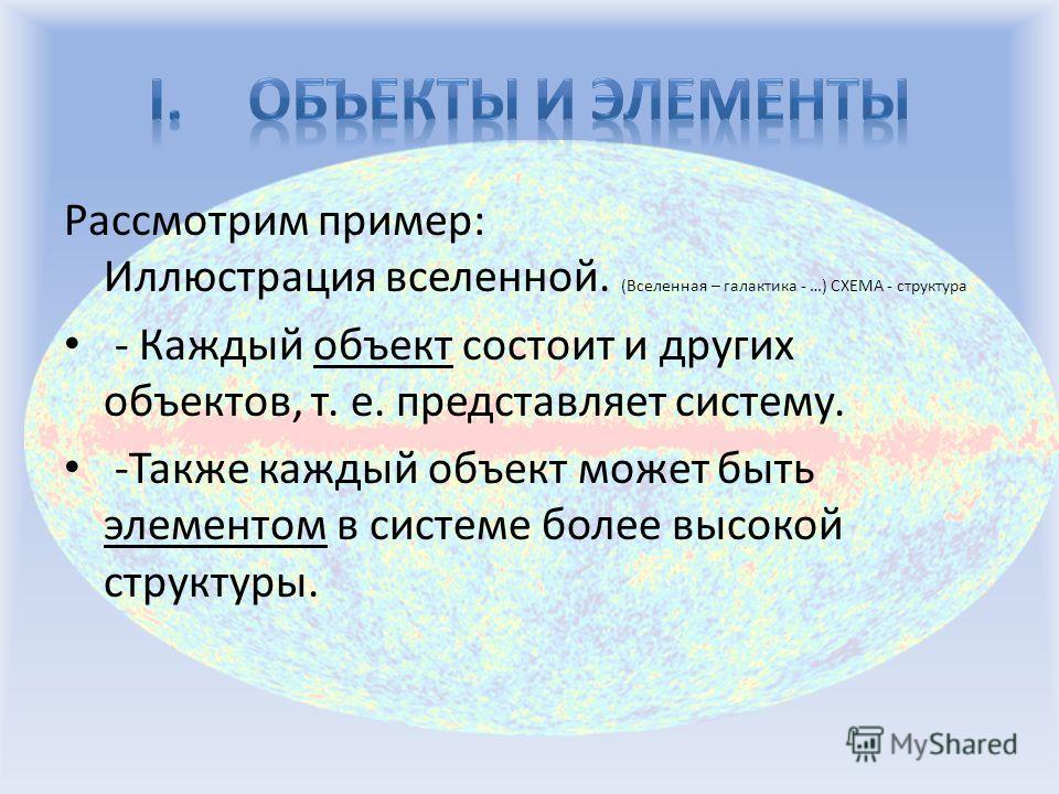 Рассмотрим пример: Иллюстрация вселенной. (Вселенная – галактика - …) СХЕМА - структура - Каждый объект состоит и других объектов, т. е. представляет систему. -Также каждый объект может быть элементом в системе более высокой структуры.