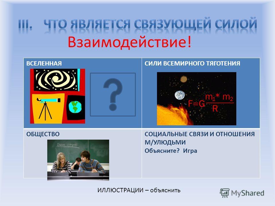ВСЕЛЕННАЯСИЛИ ВСЕМИРНОГО ТЯГОТЕНИЯ ОБЩЕСТВОСОЦИАЛЬНЫЕ СВЯЗИ И ОТНОШЕНИЯ М/УЛЮДЬМИ Объясните? Игра ИЛЛЮСТРАЦИИ – объяснить Взаимодействие!