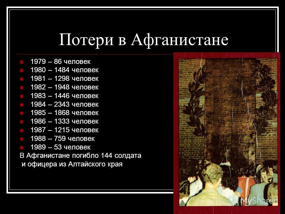 Русских Андрей Владимирович Похоронен в Топчихе