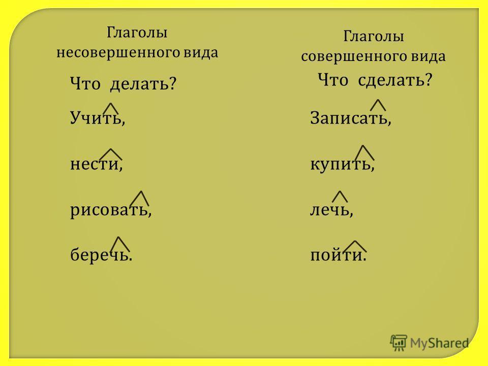 Что делать ? Глаголы несовершенного вида Глаголы совершенного вида Что сделать ? Учить, нести, рисовать, беречь. Записать, купить, лечь, пойти.