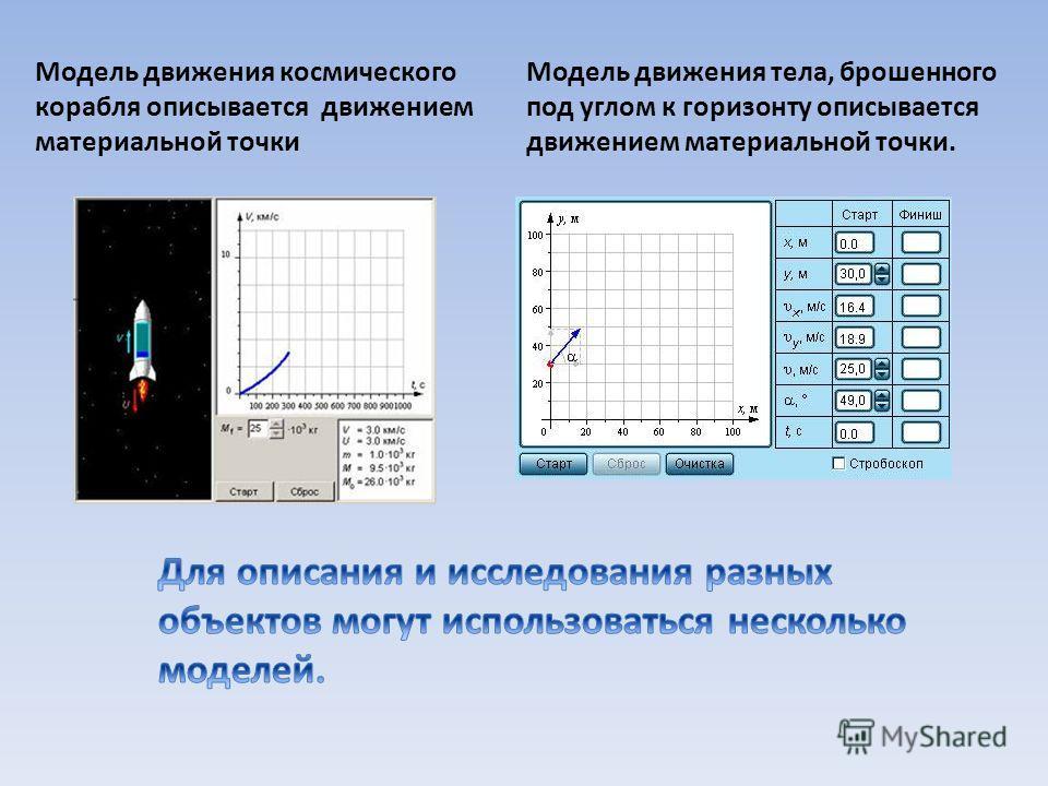 Модель движения космического корабля описывается движением материальной точки Модель движения тела, брошенного под углом к горизонту описывается движением материальной точки.