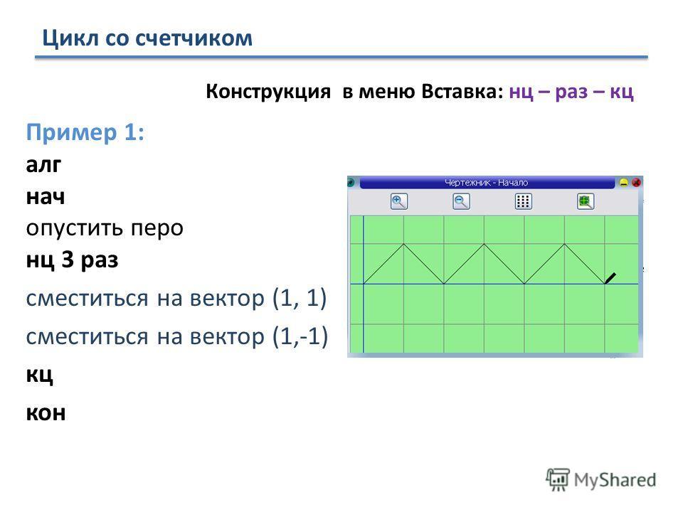 Цикл со счетчиком Пример 1: алг нач опустить перо нц 3 раз сместиться на вектор (1, 1) сместиться на вектор (1,-1) кц кон Конструкция в меню Вставка: нц – раз – кц