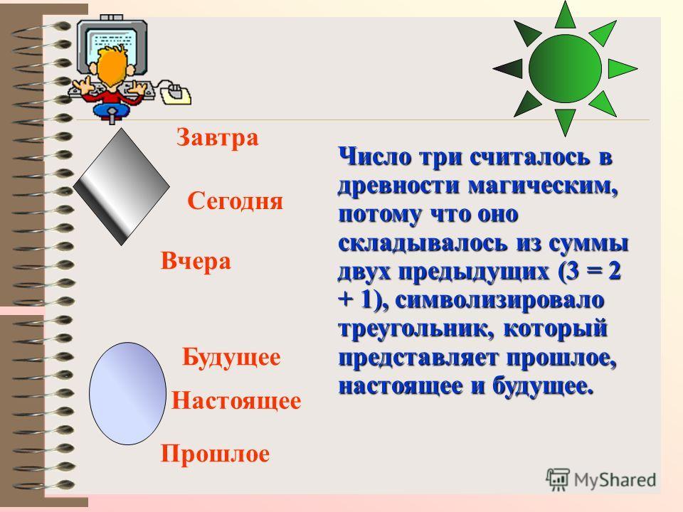 Число три считалось в древности магическим, потому что оно складывалось из суммы двух предыдущих (3 = 2 + 1), символизировало треугольник, который представляет прошлое, настоящее и будущее. Завтра Сегодня Вчера Прошлое Настоящее Будущее