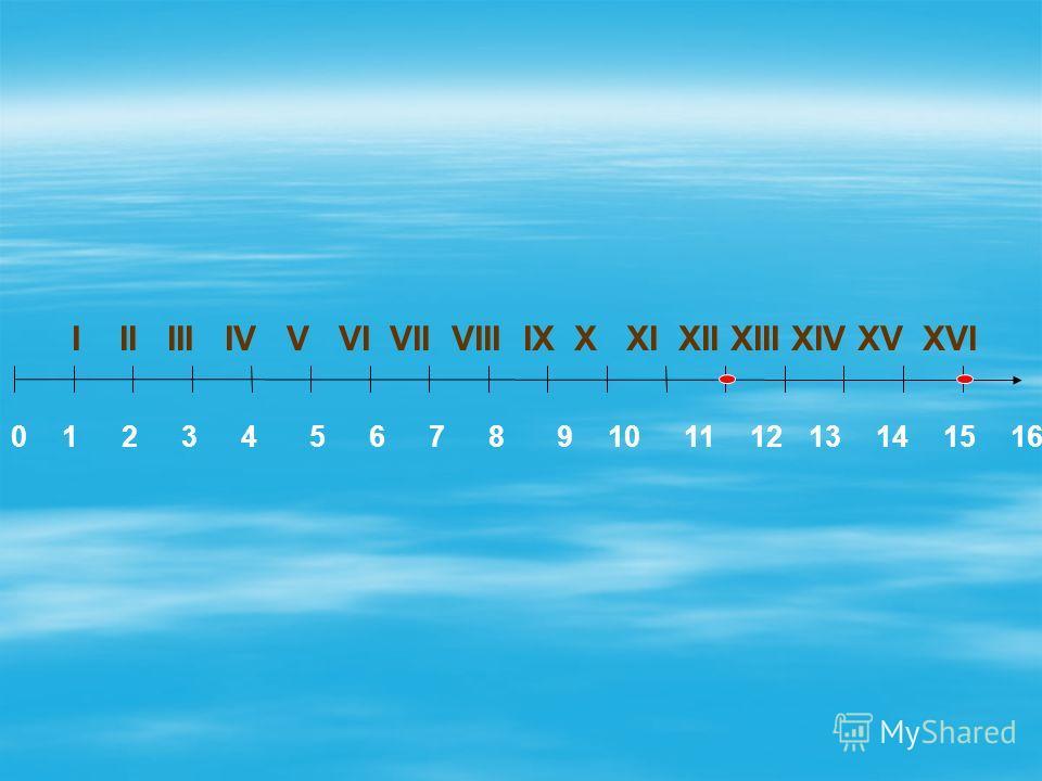 I II III IV V VI VII VIII IX X XI XII XIII XIV XV XVI 0 1 2 3 4 5 6 7 8 9 10 11 12 13 14 15 16