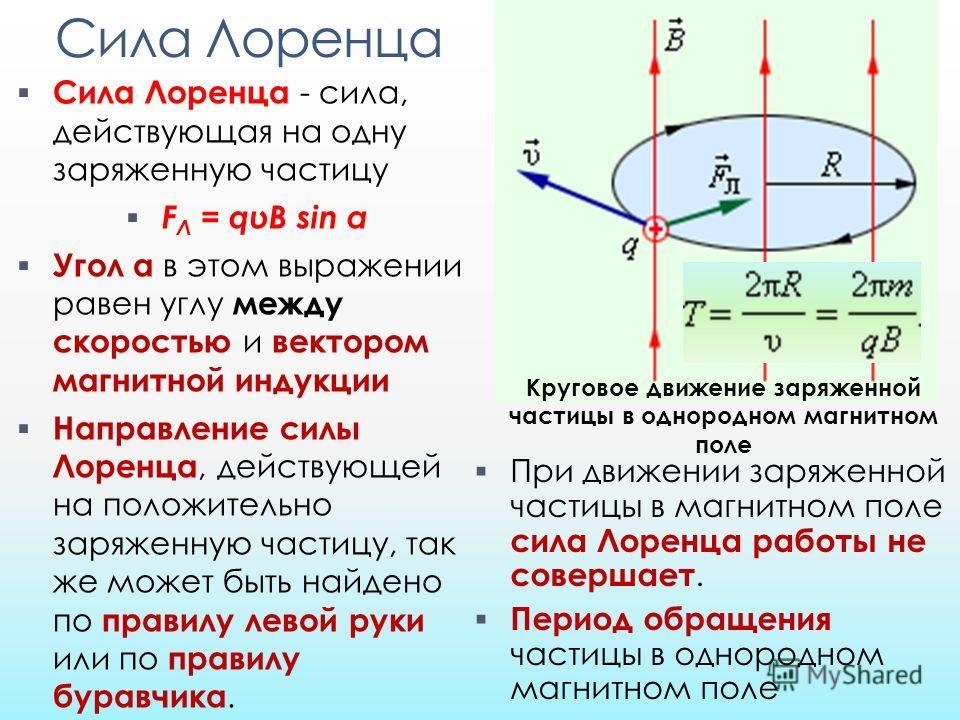 Сила Лоренца Сила Лоренца - сила, действующая на одну заряженную частицу F Л = qυB sin α Угол α в этом выражении равен углу между скоростью и вектором магнитной индукции Направление силы Лоренца, действующей на положительно заряженную частицу, так же
