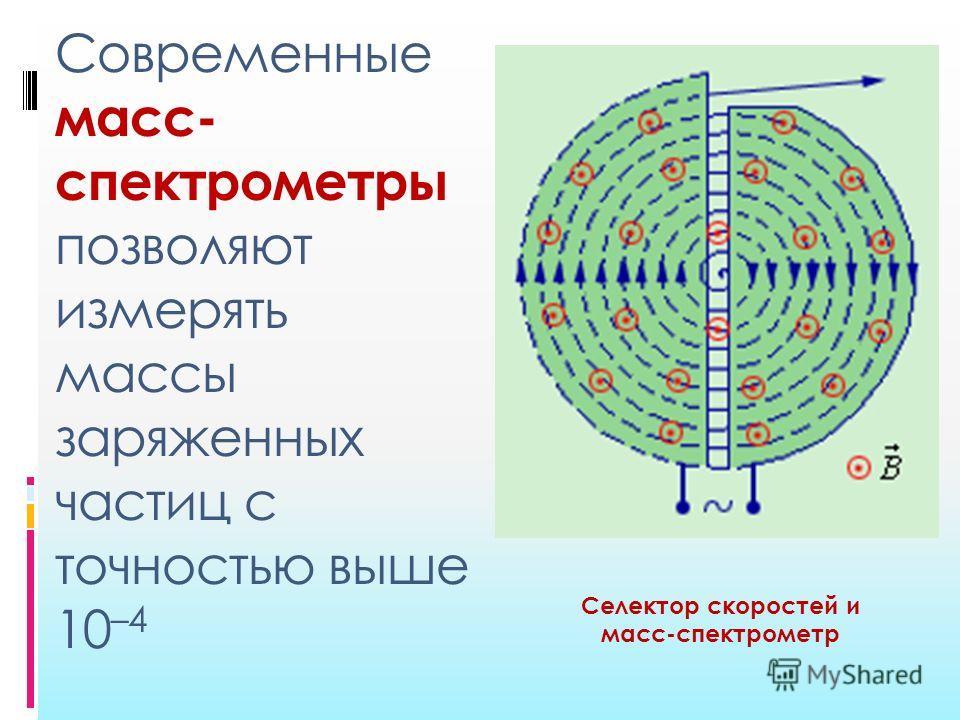 Современные масс- спектрометры позволяют измерять массы заряженных частиц с точностью выше 10 –4 Селектор скоростей и масс-спектрометр