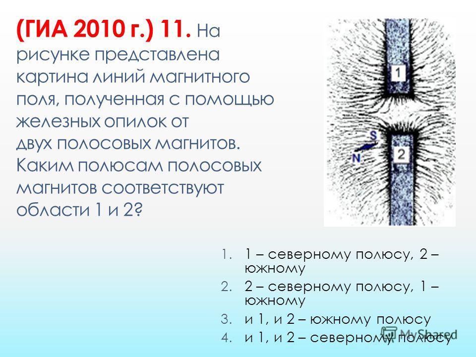 (ГИА 2010 г.) 11. На рисунке представлена картина линий магнитного поля, полученная с помощью железных опилок от двух полосовых магнитов. Каким полюсам полосовых магнитов соответствуют области 1 и 2? 1. 1 – северному полюсу, 2 – южному 2. 2 – северно