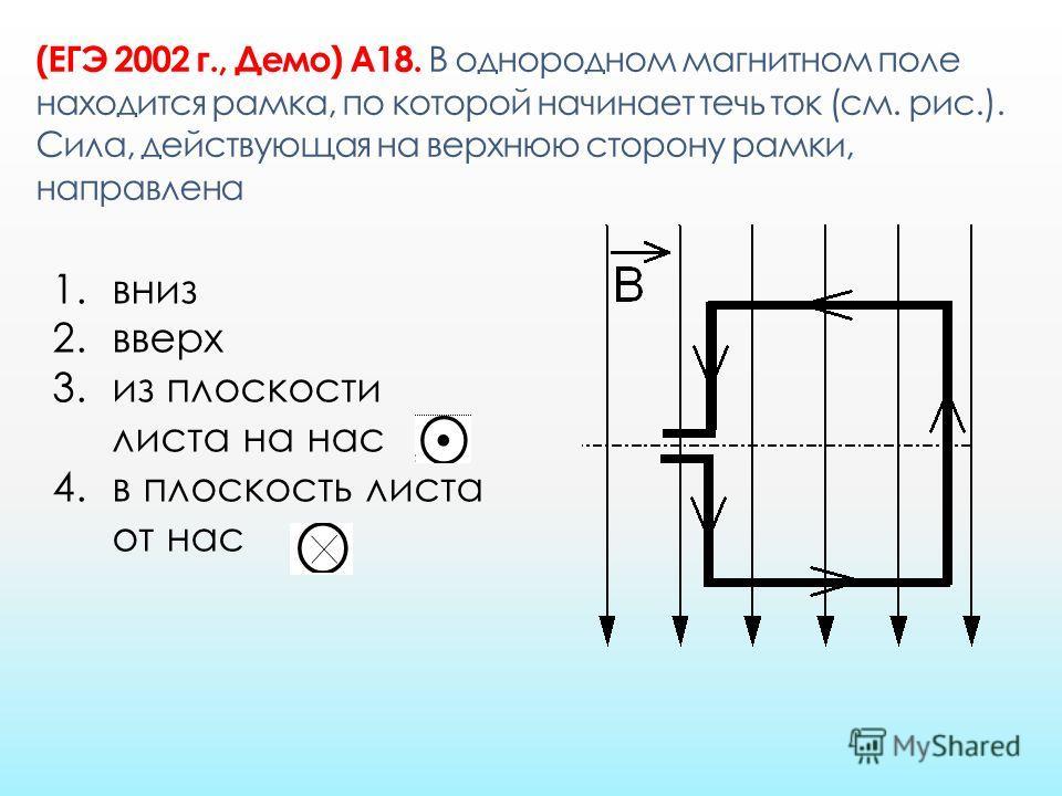 (ЕГЭ 2002 г., Демо) А18. В однородном магнитном поле находится рамка, по которой начинает течь ток (см. рис.). Сила, действующая на верхнюю сторону рамки, направлена 1. вниз 2. вверх 3. из плоскости листа на нас 4. в плоскость листа от нас
