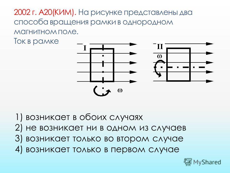 2002 г. А20(КИМ). На рисунке представлены два способа вращения рамки в однородном магнитном поле. Ток в рамке 1) возникает в обоих случаях 2) не возникает ни в одном из случаев 3) возникает только во втором случае 4) возникает только в первом случае