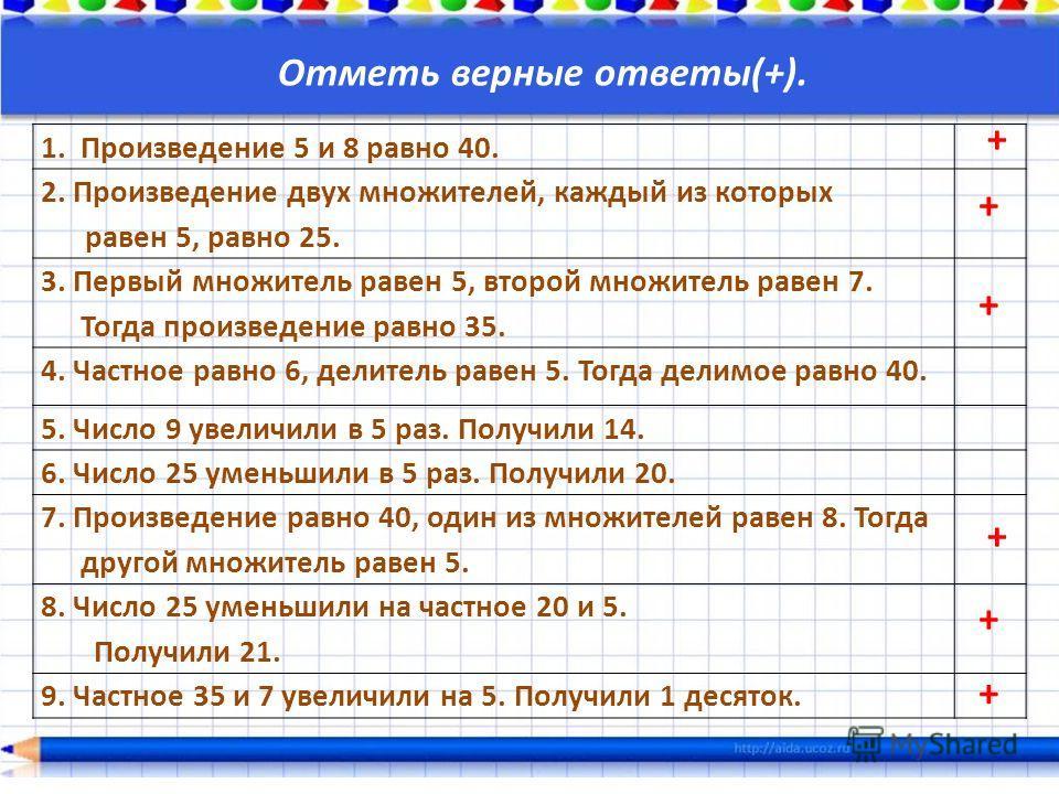 Отметь верные ответы(+). 1. Произведение 5 и 8 равно 40. 2. Произведение двух множителей, каждый из которых равен 5, равно 25. 3. Первый множитель равен 5, второй множитель равен 7. Тогда произведение равно 35. 4. Частное равно 6, делитель равен 5. Т