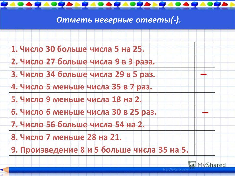 Отметь неверные ответы(-). 1. Число 30 больше числа 5 на 25. 2. Число 27 больше числа 9 в 3 раза. 3. Число 34 больше числа 29 в 5 раз. 4. Число 5 меньше числа 35 в 7 раз. 5. Число 9 меньше числа 18 на 2. 6. Число 6 меньше числа 30 в 25 раз. 7. Число