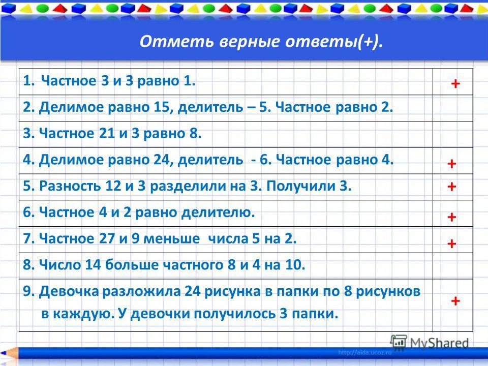 1. Частное 3 и 3 равно 1. 2. Делимое равно 15, делитель – 5. Частное равно 2. 3. Частное 21 и 3 равно 8. 4. Делимое равно 24, делитель - 6. Частное равно 4. 5. Разность 12 и 3 разделили на 3. Получили 3. 6. Частное 4 и 2 равно делителю. 7. Частное 27