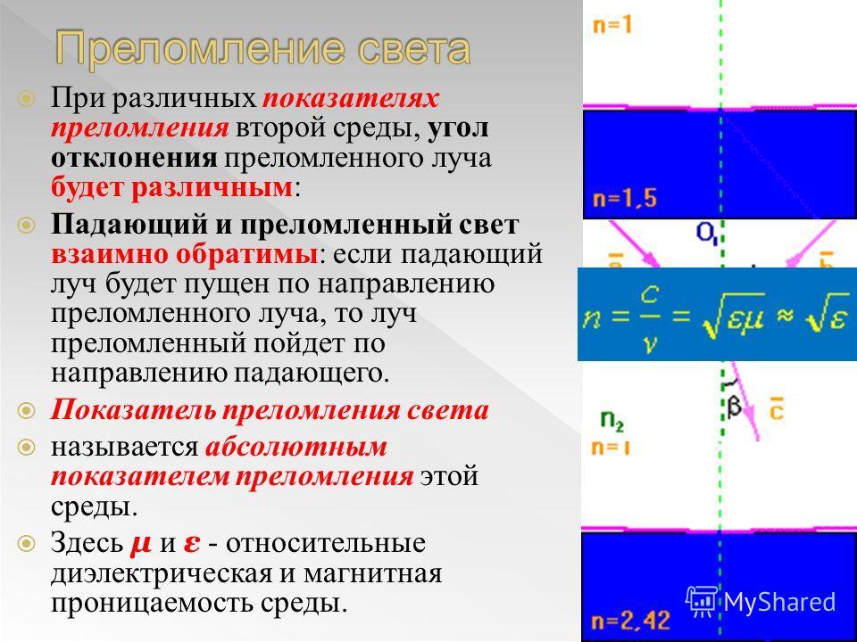 При различных показателях преломления второй среды, угол отклонения преломленного луча будет различным: Падающий и преломленный свет взаимно обратимы: если падающий луч будет пущен по направлению преломленного луча, то луч преломленный пойдет по напр