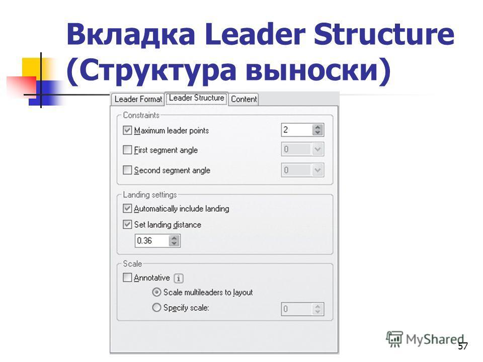 Вкладка Leader Structure (Структура выноски) 57