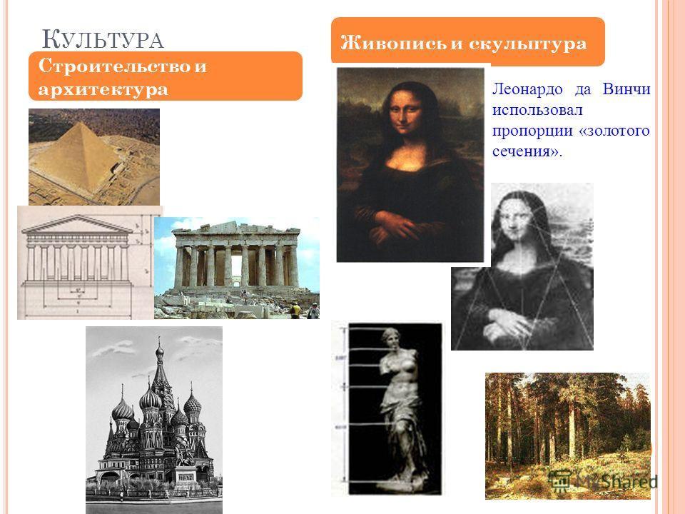 К УЛЬТУРА Строительство и архитектура Живопись и скульптура Леонардо да Винчи использовал пропорции «золотого сечения».