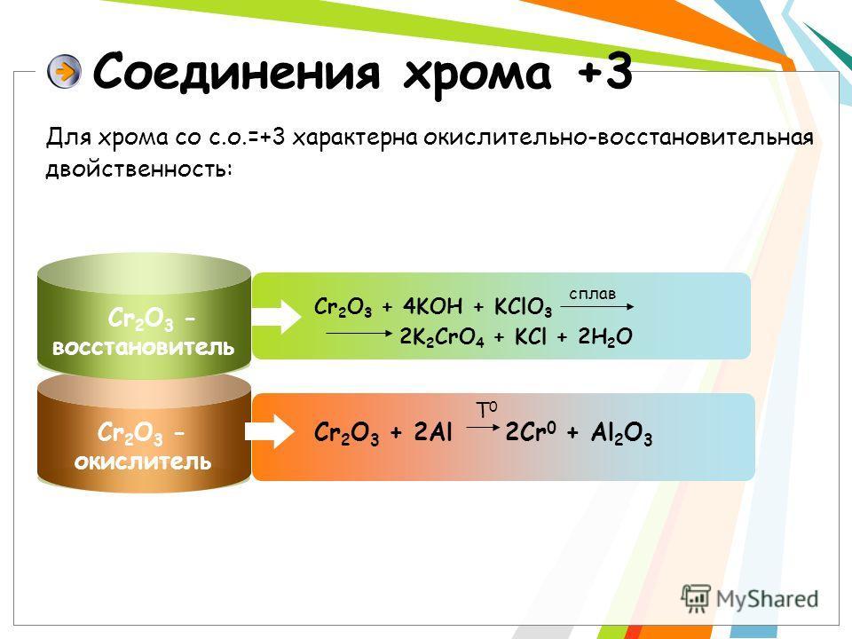 Соединения хрома +3 Cr 2 O 3 - восстановитель Cr 2 O 3 + 4KOH + KClO 3 2K 2 CrO 4 + KCl + 2H 2 O Cr 2 О 3 - окислитель Cr 2 O 3 + 2Al 2Cr 0 + Al 2 O 3 Для хрома со с.о.=+3 характерна окислительно-восстановительная двойственность: сплав T0T0