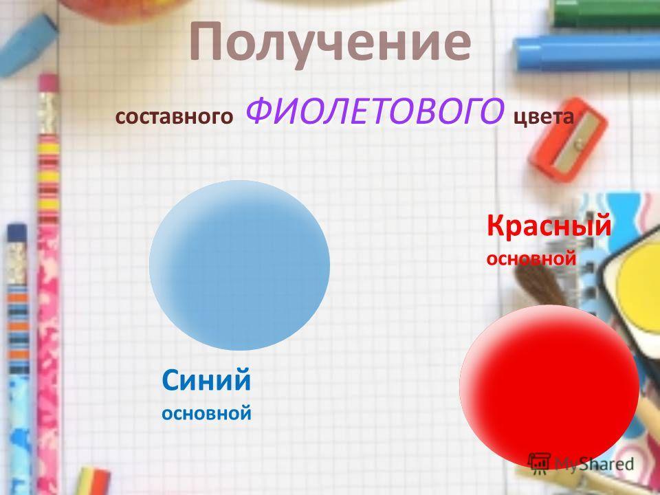 Получение ФИОЛЕТОВОГО составного ФИОЛЕТОВОГО цвета Красный основной Синий основной