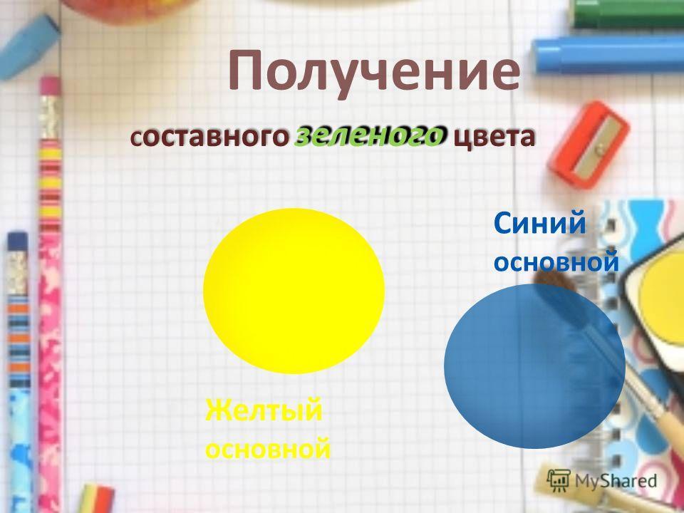 Получение Синий основной Желтый основной С оставного зеленого цвета