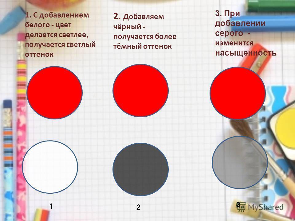1. С добавлением белого - цвет делается светлее, получается светлый оттенок 3. При добавлении серого - изменится насыщенность 2. Добавляем чёрный - получается более тёмный оттенок 2 3 1