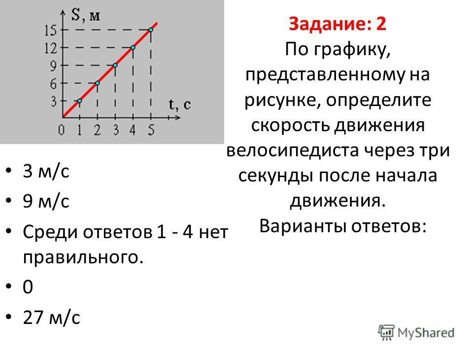Задание: 2 По графику, представленному на рисунке, определите скорость движения велосипедиста через три секунды после начала движения. Варианты ответов: 3 м/с 9 м/с Среди ответов 1 - 4 нет правильного. 0 27 м/с