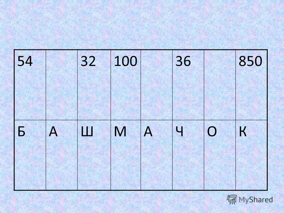 543210036850 БАШМАЧОК