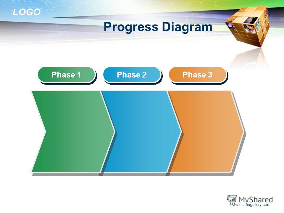 LOGO www.themegallery.com Progress Diagram Phase 1 Phase 2 Phase 3