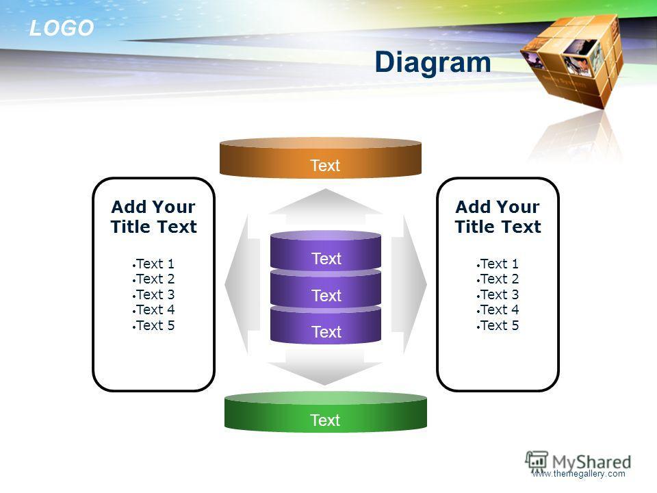 LOGO www.themegallery.com Diagram Text Add Your Title Text Text 1 Text 2 Text 3 Text 4 Text 5 Add Your Title Text Text 1 Text 2 Text 3 Text 4 Text 5 Text