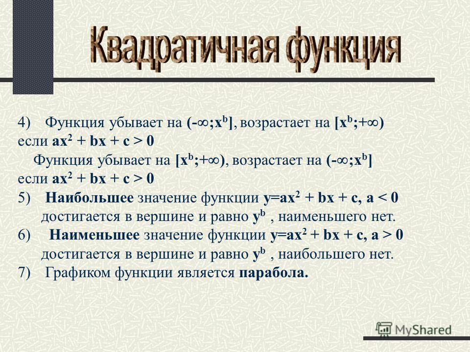 4) Функция убывает на (- ;x b ], возрастает на [x b ;+ ) если ax 2 + bx + c > 0 Функция убывает на [x b ;+ ), возрастает на (- ;x b ] если ax 2 + bx + c > 0 5) Наибольшее значение функции y=ax 2 + bx + c, a < 0 достигается в вершине и равно y b, наим