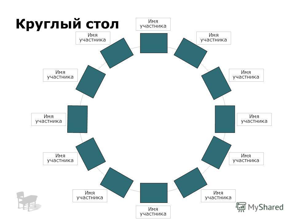 Круглый стол Имя участника