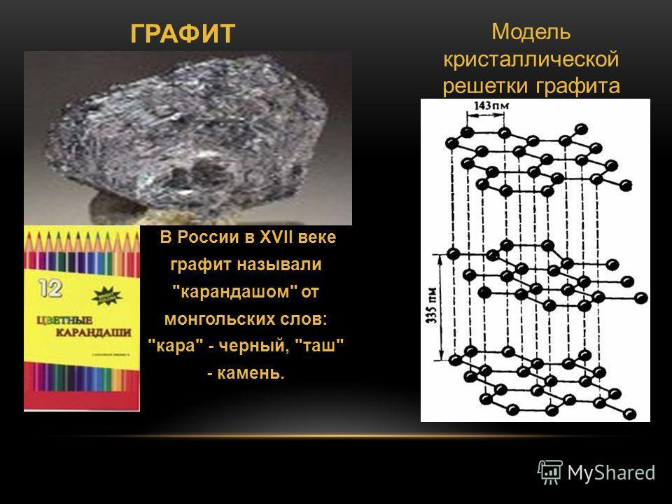 ГРАФИТ Модель кристаллической решетки графита В России в XVII веке графит называли карандашом от монгольских слов: кара - черный, таш - камень.