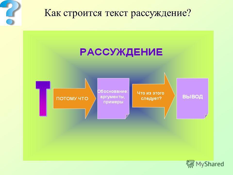 Как строится текст рассуждение? Как строится текст рассуждение?
