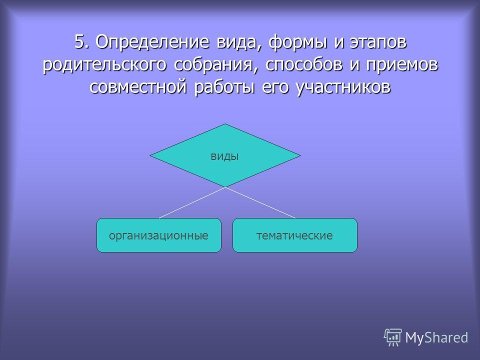 5. Определение вида, формы и этапов родительского собрания, способов и приемов совместной работы его участников виды организационныетематические