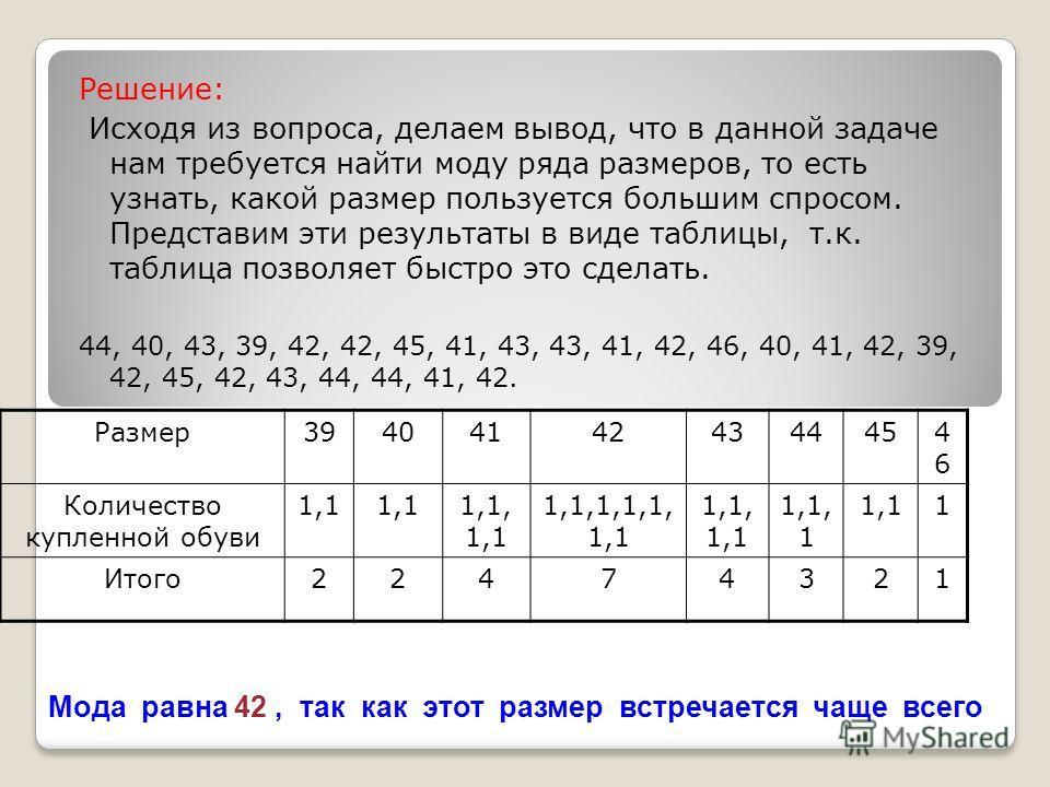 Мода равна 42, так как этот размер встречается чаще всего Решение: Исходя из вопроса, делаем вывод, что в данной задаче нам требуется найти моду ряда размеров, то есть узнать, какой размер пользуется большим спросом. Представим эти результаты в виде